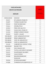 Liste pièces détachées 450032.pdf