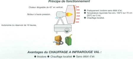 3-chauffage-radiant-mobile-sovelor-flash-1-43kw.jpg